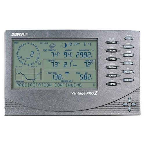Метеостанция Davis Vantage Pro2 6162CEU