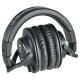 Наушники Audio-Technica ATH-M40x