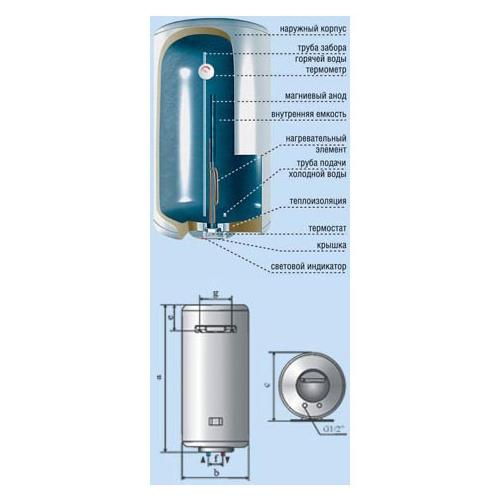 Накопительный электрический водонагреватель De Luxe 3W30V