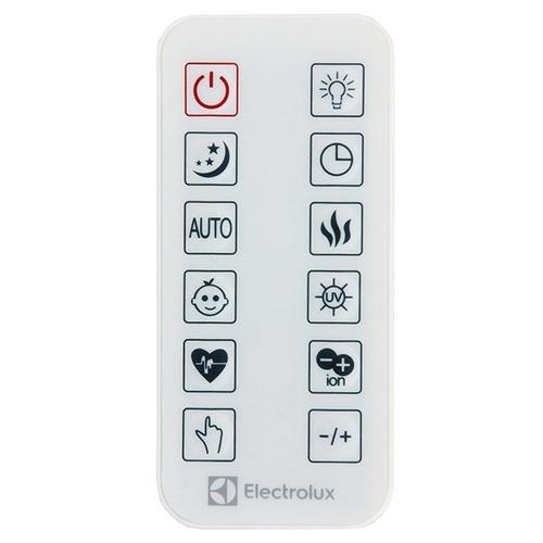 Увлажнитель воздуха Electrolux EHU-3710D/3715D