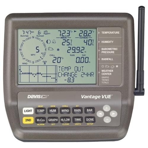 Метеостанция Davis Vantage VUE 6250EU