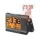 Термометр RST 32755