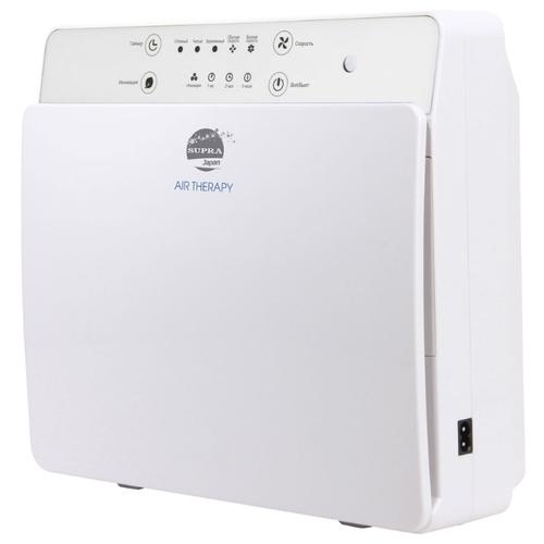 Очиститель воздуха SUPRA SAC-200