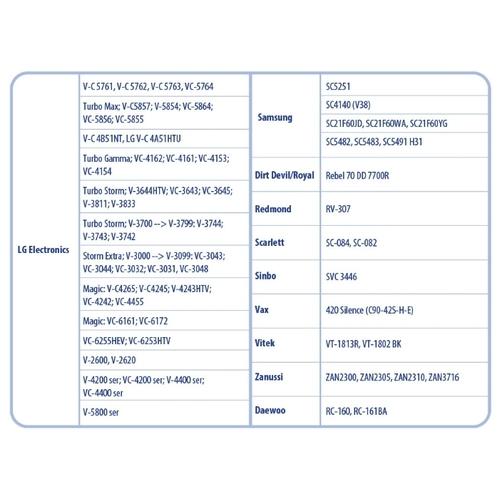 Top House Пылесборники THN 103 L