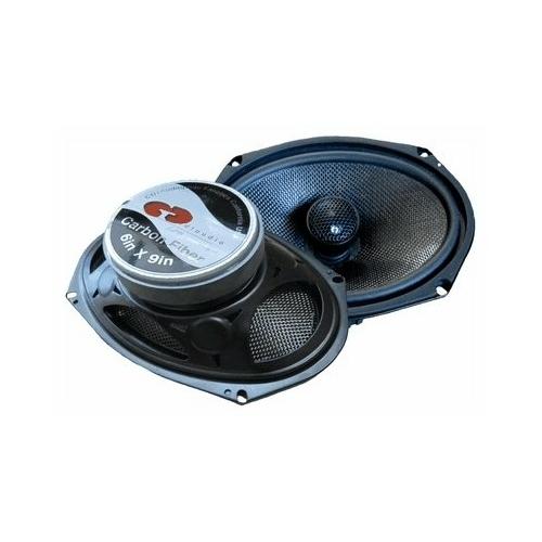 Автомобильная акустика CDT Audio HD 690CFX