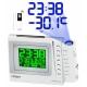 Термометр RST 32704