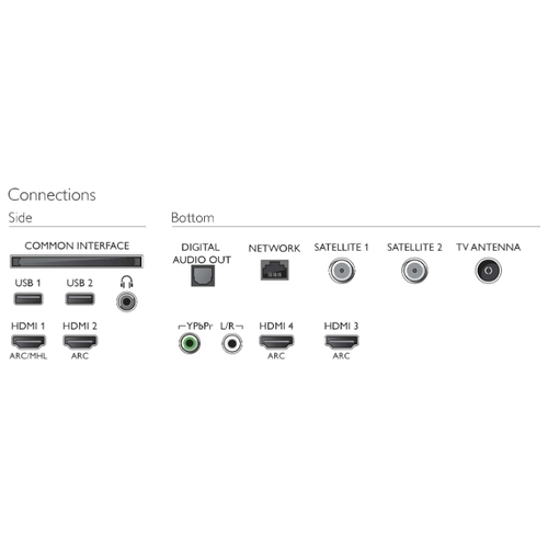 Телевизор NanoCell Philips 55PUS9104
