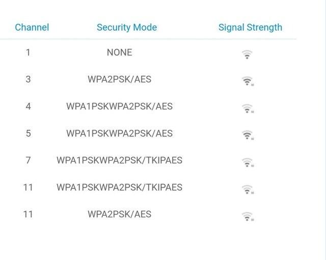 Беспроводной смарт-маршрутизатор Wi-Fi WavlinkN300, 300 Мбит/с.