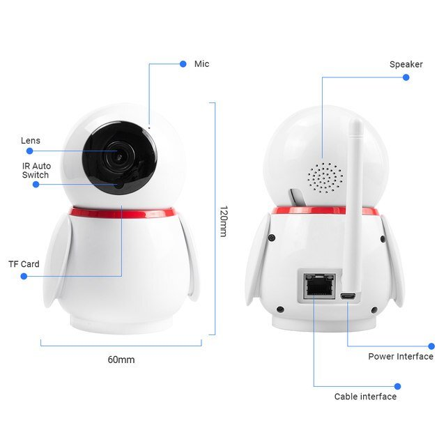 Wi-Fi камера для самых любопытных - цена