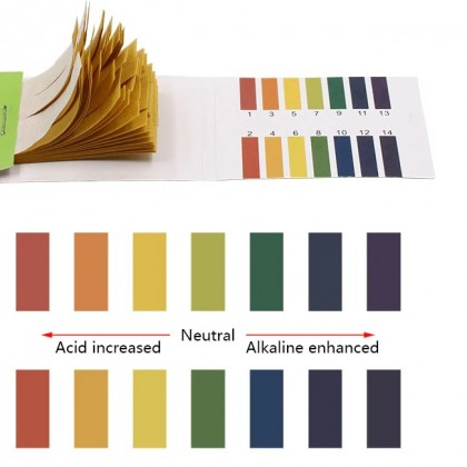 Лакмусовая бумажка, определяем рН жидкости.Litmus test.