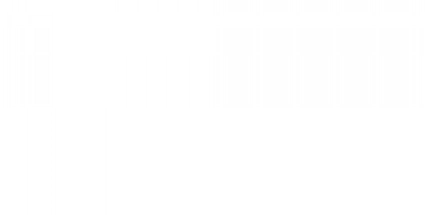 Сыворотка или серум LANBENA с витамином С. Помогает бороться с пост-акне!!!Фото результата. - отзыв покупателя