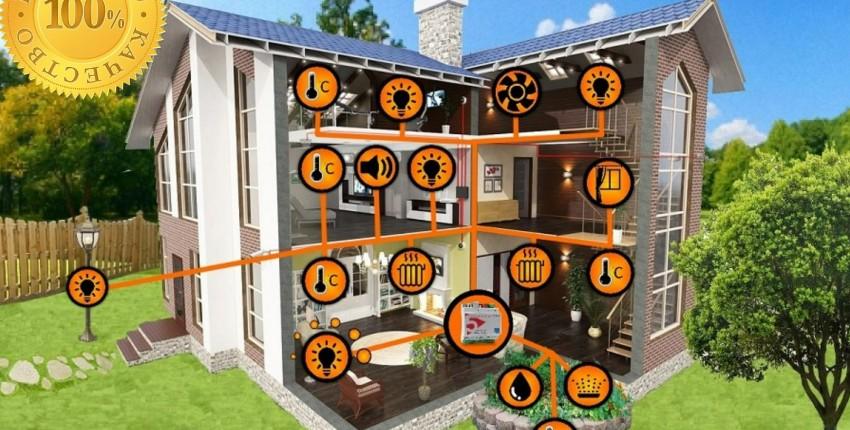 Умный дом Kincony ZigBee RF автоматизация здания DIY модуль управления по WiFi